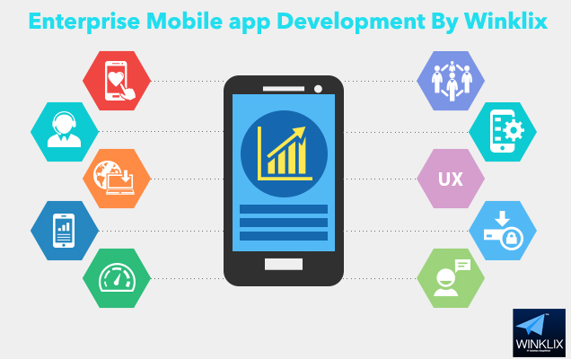 enterprise mobile app development company