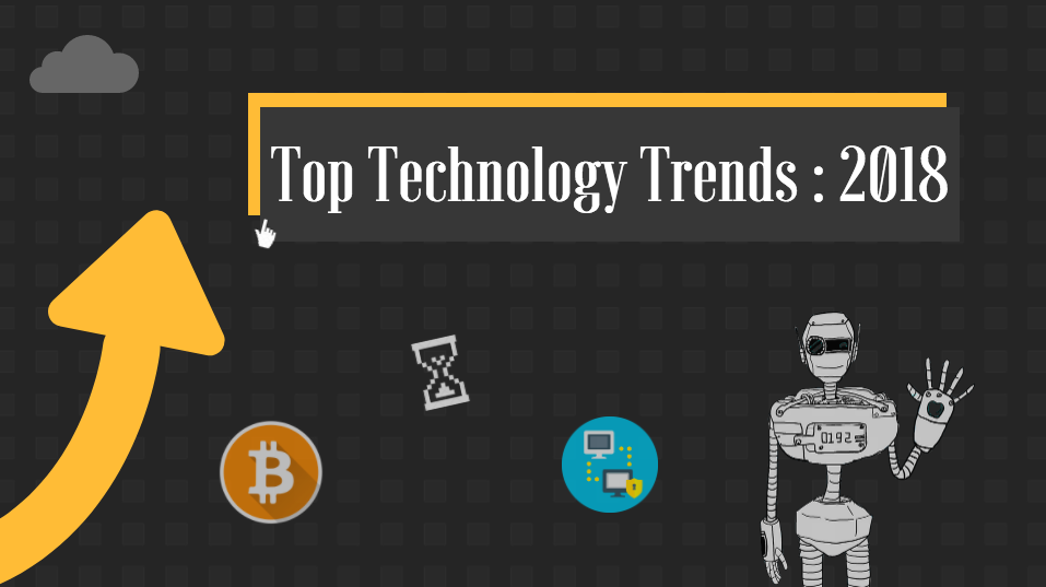 technology trends winklix