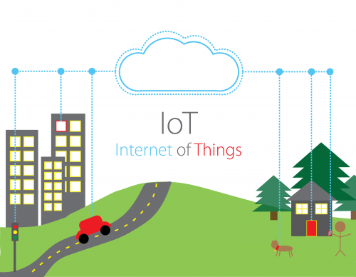 iot app developer