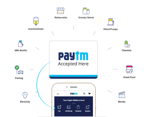 paytm app development cost