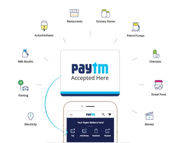 paytm app development cost
