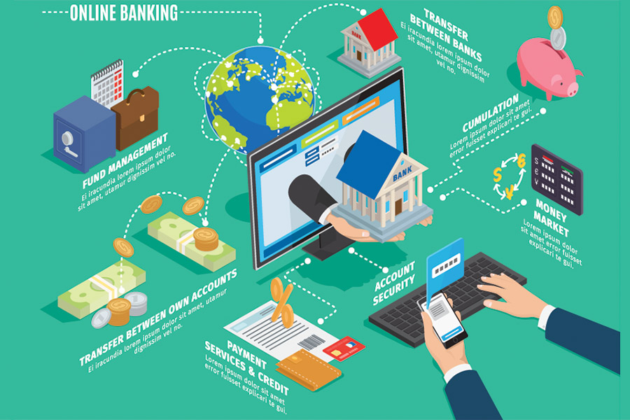banking sector app development