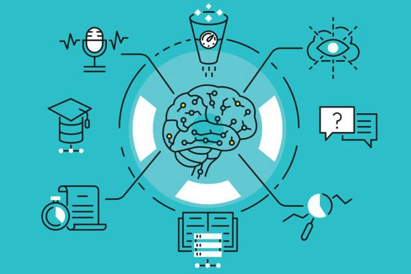 What Is Machine Learning & Its Applications