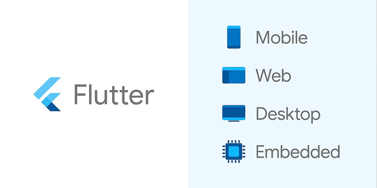 Top Innovative Mobile App Build Using Flutter Framework