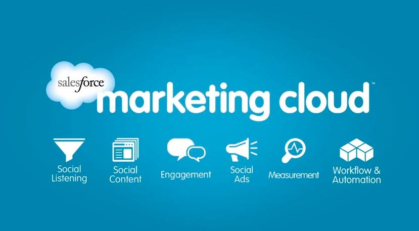 Why has the Salesforce Marketing Cloud assumed significance among businesses?